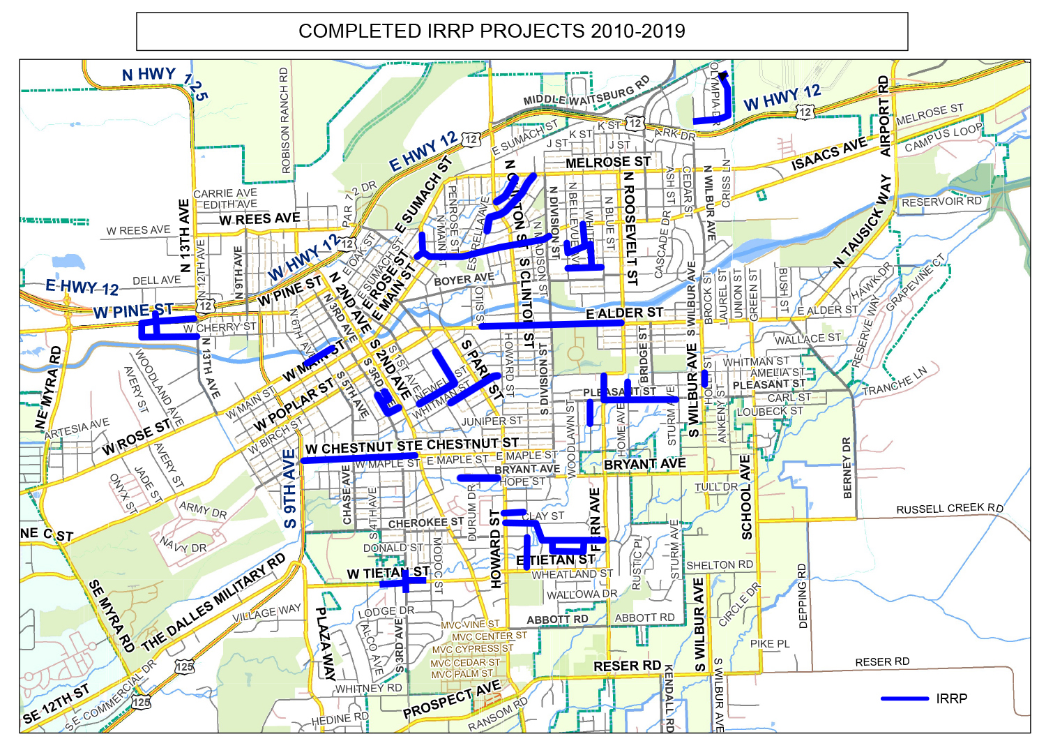 City of Walla Walla IRRP projects from 2010-19